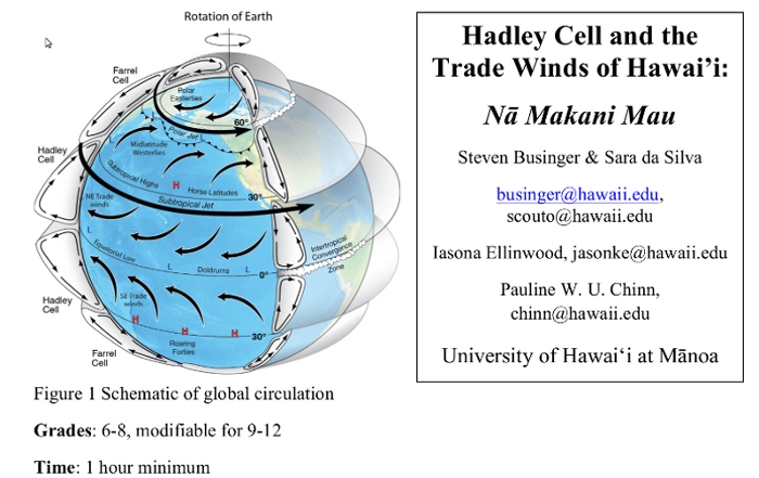 trade winds of hawaii essay