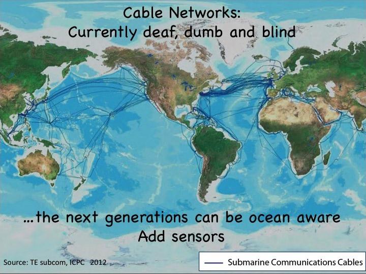 NASA SMART Cables