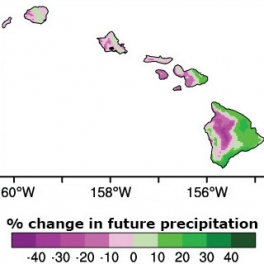 Graphic of projected changes in precipitation across the Hawaiian Islands