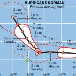 Graphic of Hurricanes Norman and Oliva near Hawaiian Islands