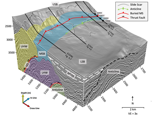 Block diagram of 3D seismic data from the Nankai Trough.  Black lines show locations of sections that are being modeled and restored with the Move software as part of Ph.D. student Jason Lackey's dissertation.