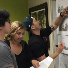 Students Dustin Chang, Riley Josephson and Shane Matsunaga looking at poster board with data sheets.